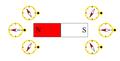A bússola aponta no sentido das linhas de campo magnético..png