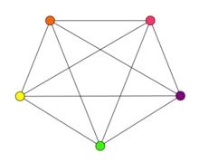Schema di esempio di un torneo all'italiana con 5 partecipanti. Le linee rappresentano tutti gli incontri diretti di cui si comporrà il torneo.