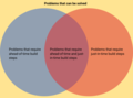 Ahead-of-time-and-just-in-time-build-step-requirement-venn-diagram.png