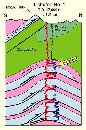 Thrust fault - Antiformal stack of thrust imbricates proved by drilling, Brooks Range Foothills, Alaska