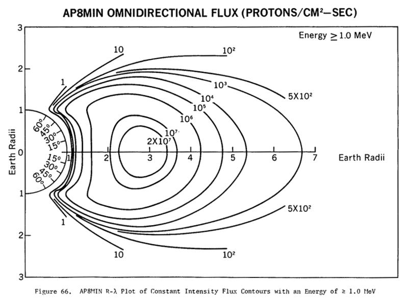Ap8-omni-1.000MeV.png