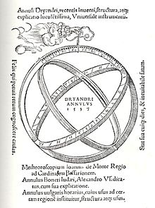 Astronomical Ring Dial