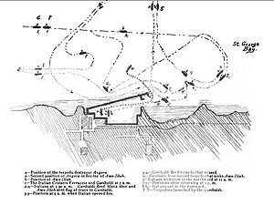 Battle of Beirut (1912) - A sketch of warship positions during the Battle of Beirut.