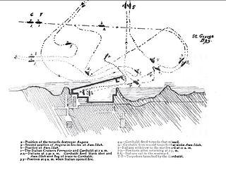 Battle of Beirut (1912)