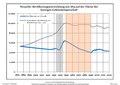 Bevölkerungsentwicklung Neuzelle.pdf