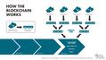 Blockchain workflow.png