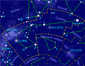 Image illustrative de l'article Carène (constellation)