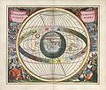 Cellarius Harmonia Macrocosmica - Scenographia Compagis Mundanae Brahea.jpg