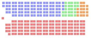 26th Canadian Parliament - The initial seat distribution of the 26th Canadian Parliament