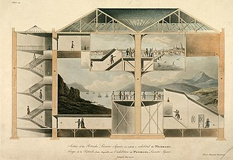 Panoramic painting - Cross-section of the Rotunda in Leicester Square in which the panorama of London was exhibited (1801)