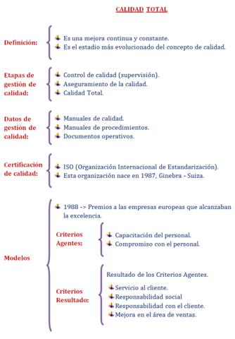 File wikimedia commons for Importancia de la oficina dentro de la empresa wikipedia