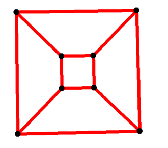 Prism (geometry) - Image: Cubical graph