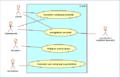 Diagramme gestion des achats .png