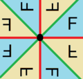 Dihedral symmetry domains 4.png