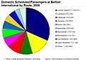 Domestic Scheduled Passengers-Belfast International Airport.jpg