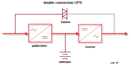 Double conversion UPSII.png
