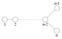 Dynkin diagram Dn.PNG
