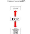 ECR-Stossrichtungen.png