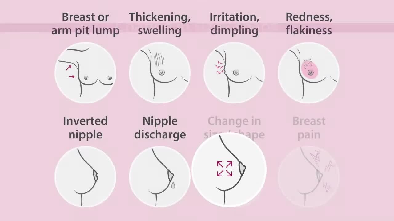 Can breast cancer treatment have sexual side effects