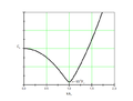 Ek superconductor (teoría BCS).png