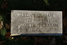 Wikipedia: Elizabeth Arden at Wikipedia: 220px-Elizabeth_Arden_Graham_footstone
