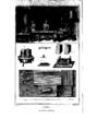 Encyclopedie volume 2b-156.png