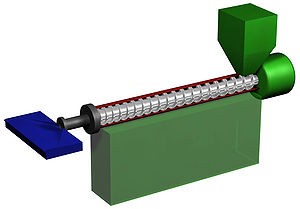 Plastics extrusion - Cross-section of a plastic extruder to show the screw