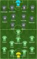 FC Flora vs FC Levadia 25.02.2014.png