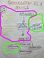Gameficationwiki phase2.jpg