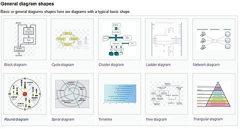 general diagram types wikimedia commons : types of diagrams - findchart.co