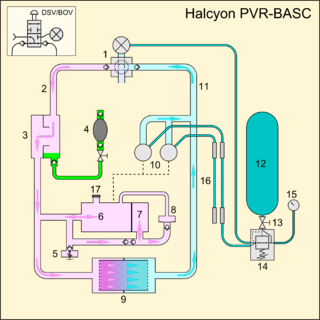 Halcyon PVR-BASC Semi-closed circuit depth compensated passive addition diving rebreather