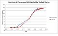 Hmwk3 chart.png