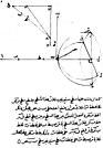 Ibn Sahl manuscript.jpg
