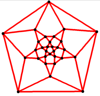 Hirsch conjecture - The graph of an Icosidodecahedron, an example for which the conjecture is true.