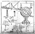 Illustrations of astronomical instruments, Beijing, China Wellcome L0020841.jpg