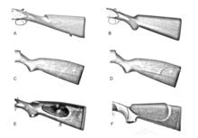 Типы прикладов с различной формой