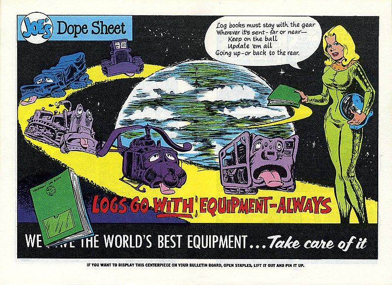 File:Joe's Dope Sheet (Issue 211 1970 page032 page033) (16214033064).jpg