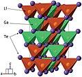 LiGaTe2 structure.jpg