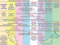 Malaysia tree diagram vi.png