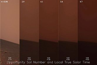 Climate of Mars - Time-lapse composite of Martian horizon over 30 Martian days shows how much sunlight the July 2007 dust storms blocked; Tau of 4.7 indicates 99% blocked.