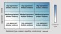 Matrix zur Bewertung der Aussagekraft eines Ergebnisses.png