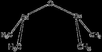 Cacodyl oxide - Image: Me 4As 2O