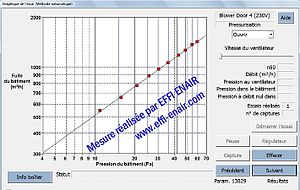 Blower door - A typical graph of air leakage vs. pressure (in French)