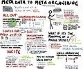 Meta data to meta organizing (12956737153).jpg