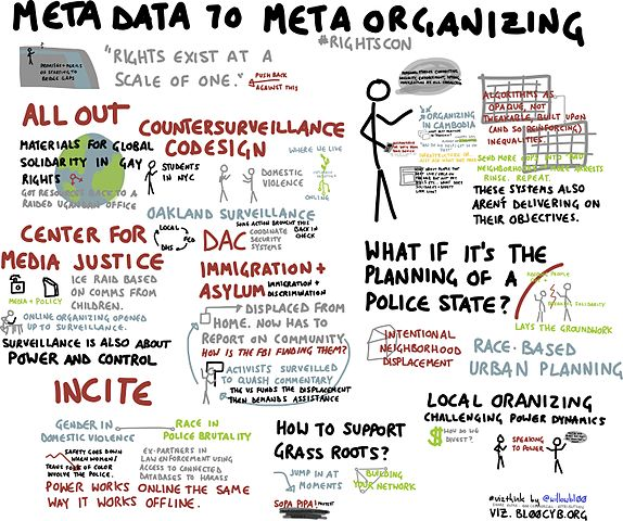 Itworks Pay Chart: Meta data to meta organizing (12956737153).jpg - Wikimedia ,Chart