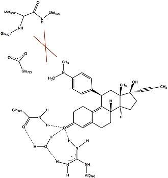 Selective progesterone receptor modulator - Image: Mifepristone