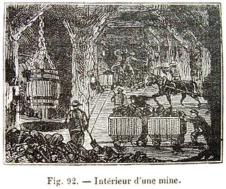 Mine railway - Pit ponies at work in 18th century French mine workings