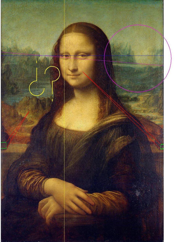 Mona Lisa Louvre PERSPECTIVA