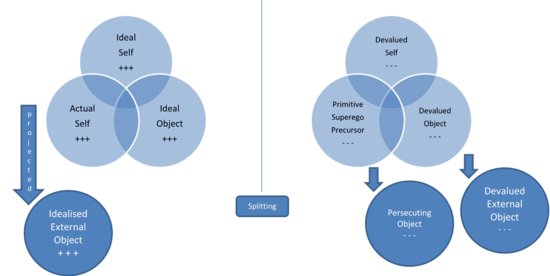 concept of self in communication psychology The international journal of indian psychology one of the main things impacted by our self-concept and our self-esteem is our communication self-concept.
