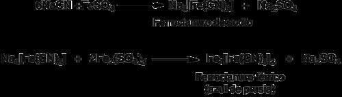 Fusión alcalina con sodio - Wikipedia, la enciclopedia libre
